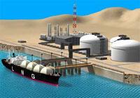 Схема газового терминала, предназначенного для работы со