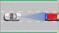 Взгляд в будущее: адаптивные системы автомобиля