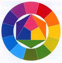 Какой цвет макияжа подходит именно вам?