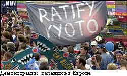 Демонстрации в Европе