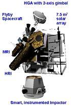 Исследовательский зонд