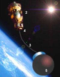30-километровый трос свесился с орбиты