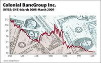 В США рухнул еще один крупный ипотечный банк